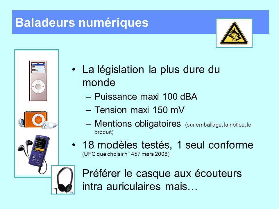 La législation la plus dure du monde –Puissance maxi 100 dBA –Tension maxi 150 mV –Mentions obligatoires (sur emballage, la notice, le produit) 18 mod