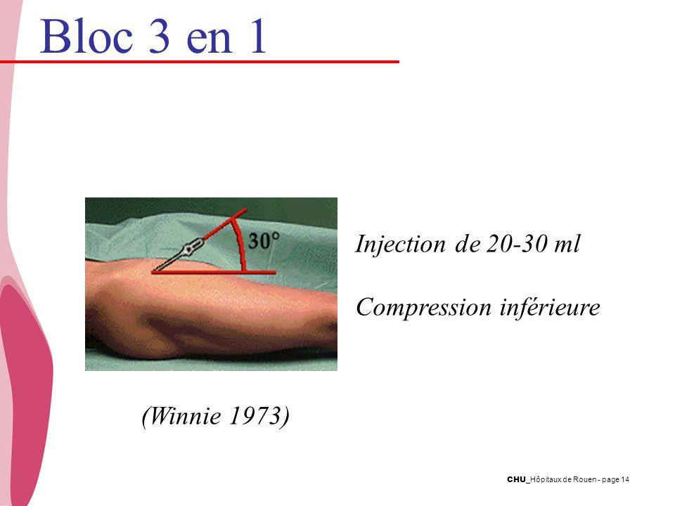 CHU _Hôpitaux de Rouen - page 14 Injection de 20-30 ml Compression inférieure (Winnie 1973) Bloc 3 en 1