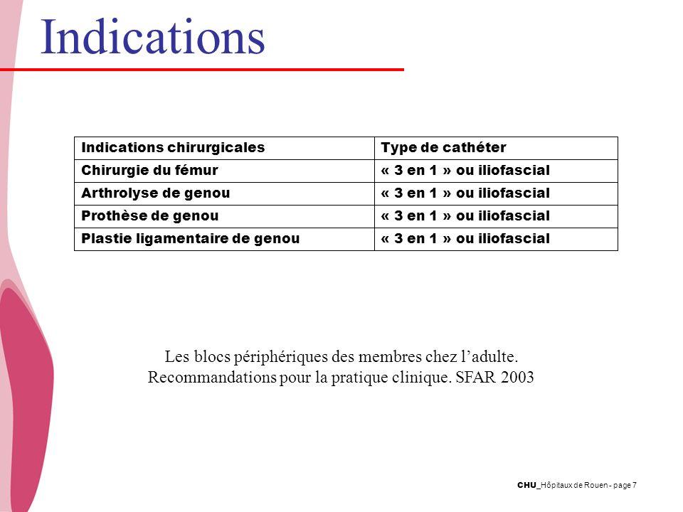 CHU _Hôpitaux de Rouen - page 7 « 3 en 1 » ou iliofascialPlastie ligamentaire de genou « 3 en 1 » ou iliofascialProthèse de genou « 3 en 1 » ou iliofa