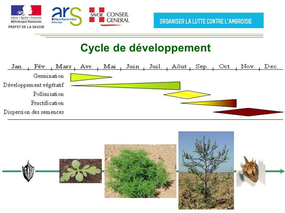 Cycle de développement PREFET DE LA SAVOIE