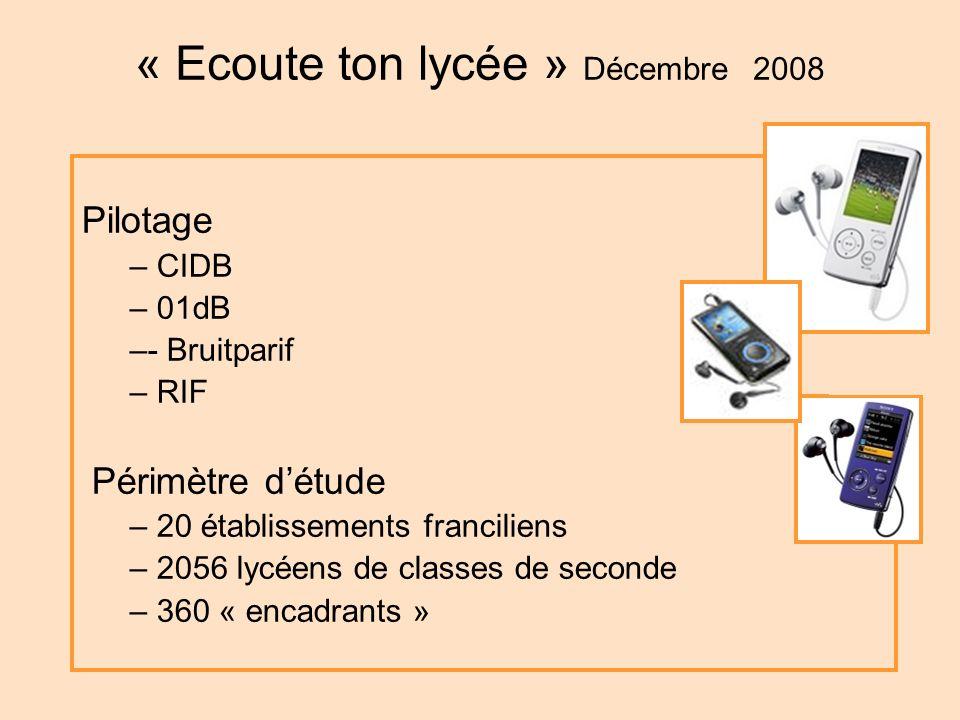 « Ecoute ton lycée » Décembre 2008 Pilotage – CIDB – 01dB –- Bruitparif – RIF Périmètre détude – 20 établissements franciliens – 2056 lycéens de class