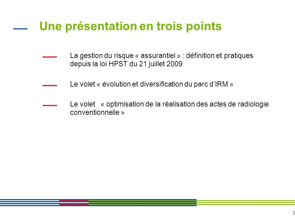 2 Une présentation en trois points La gestion du risque « assurantiel » : définition et pratiques depuis la loi HPST du 21 juillet 2009 Le volet « évo