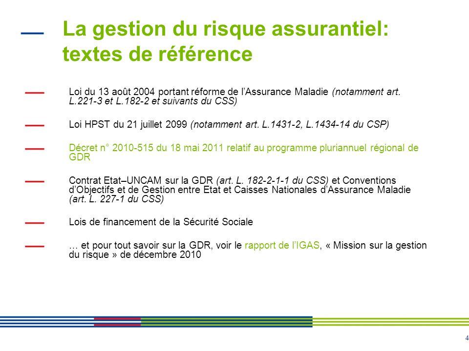 4 La gestion du risque assurantiel: textes de référence Loi du 13 août 2004 portant réforme de lAssurance Maladie (notamment art. L.221-3 et L.182-2 e