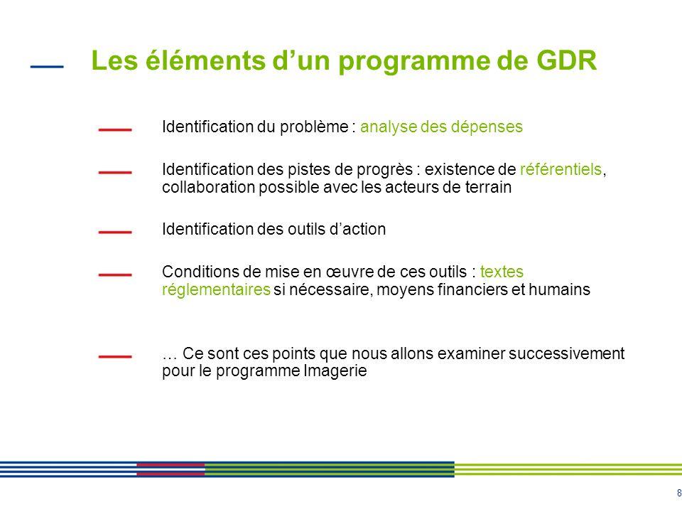 8 Les éléments dun programme de GDR Identification du problème : analyse des dépenses Identification des pistes de progrès : existence de référentiels