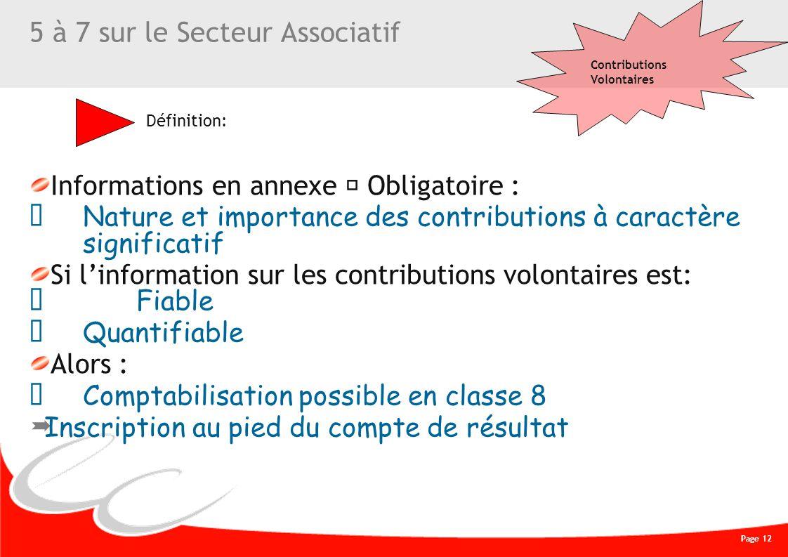 Page 12 CREATIVE WORK 5 à 7 sur le Secteur Associatif Informations en annexe Obligatoire : Nature et importance des contributions à caractère signific