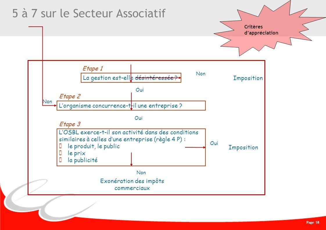 Page 18 CREATIVE WORK 5 à 7 sur le Secteur Associatif Critères dappréciation La gestion est-elle désintéressée ? Etape 1 Lorganisme concurrence-t-il u