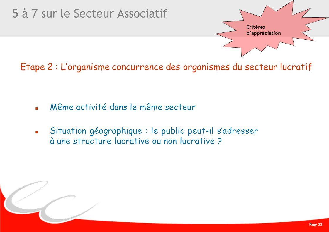 Page 22 CREATIVE WORK 5 à 7 sur le Secteur Associatif Critères dappréciation Etape 2 : Lorganisme concurrence des organismes du secteur lucratif Même
