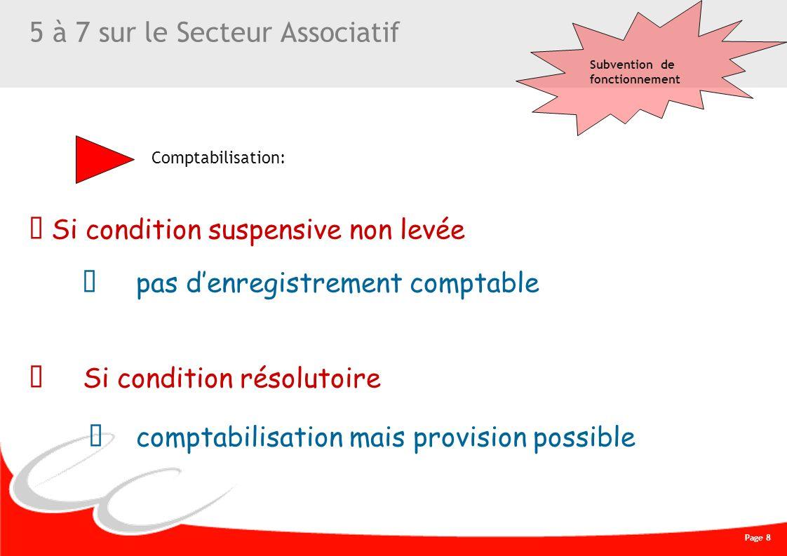 Page 8 CREATIVE WORK 5 à 7 sur le Secteur Associatif Si condition suspensive non levée pas denregistrement comptable Si condition résolutoire comptabi