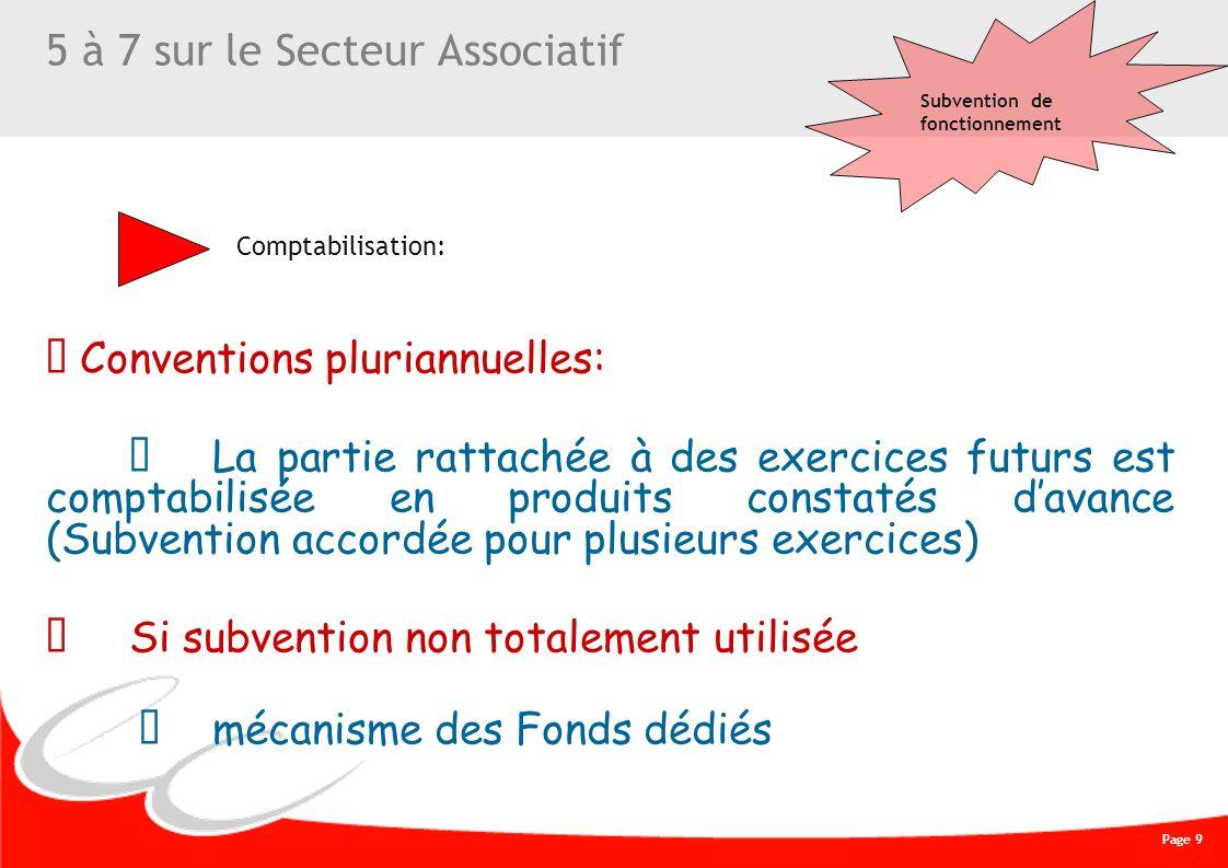 Page 9 CREATIVE WORK 5 à 7 sur le Secteur Associatif Conventions pluriannuelles: La partie rattachée à des exercices futurs est comptabilisée en produ