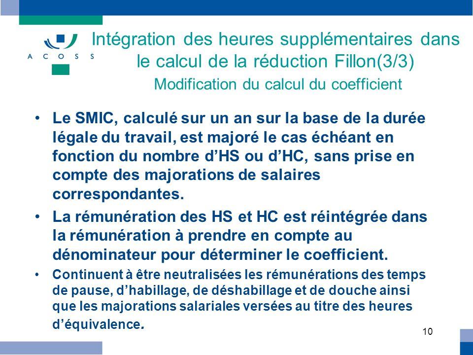 10 Intégration des heures supplémentaires dans le calcul de la réduction Fillon(3/3) Modification du calcul du coefficient Le SMIC, calculé sur un an
