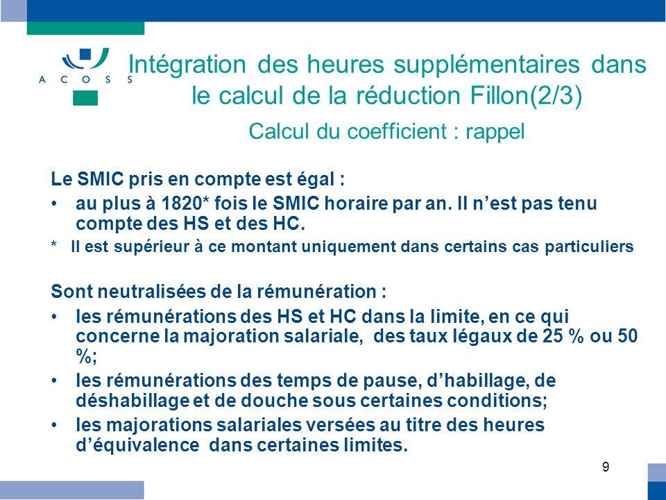 9 Intégration des heures supplémentaires dans le calcul de la réduction Fillon(2/3) Calcul du coefficient : rappel Le SMIC pris en compte est égal : a