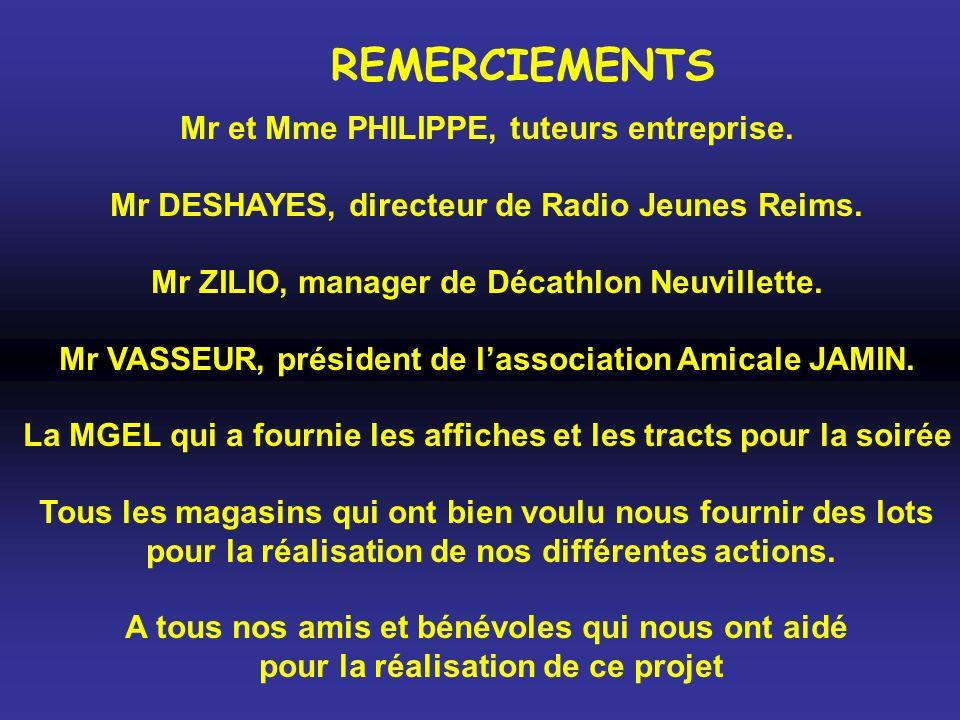 REMERCIEMENTS Mr et Mme PHILIPPE, tuteurs entreprise. Mr DESHAYES, directeur de Radio Jeunes Reims. Mr ZILIO, manager de Décathlon Neuvillette. Mr VAS