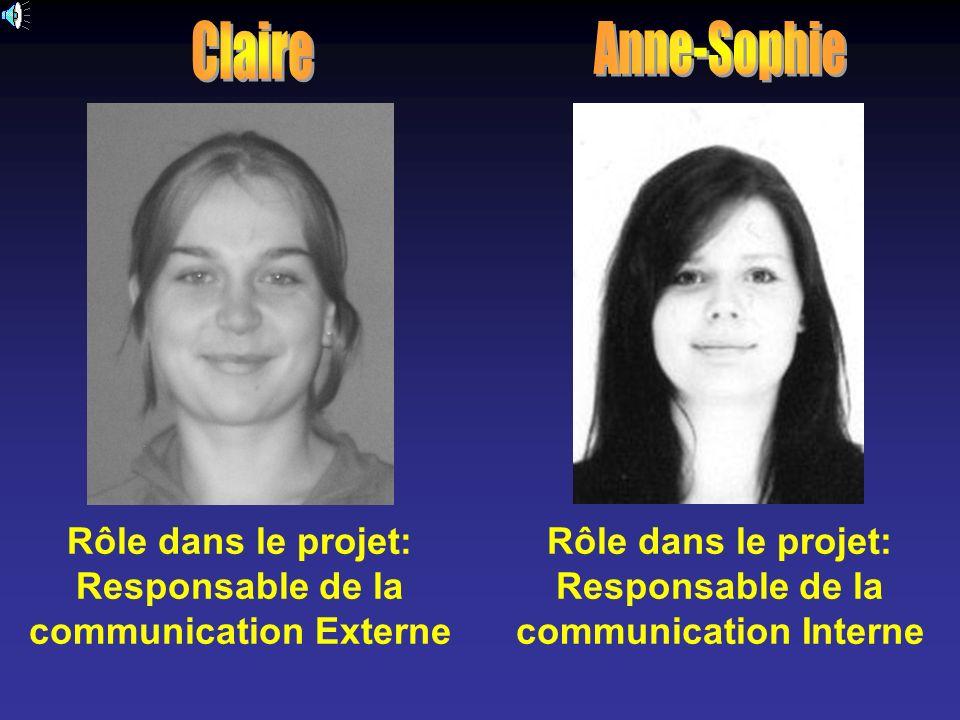 Rôle dans le projet: Responsable de la communication Externe Rôle dans le projet: Responsable de la communication Interne