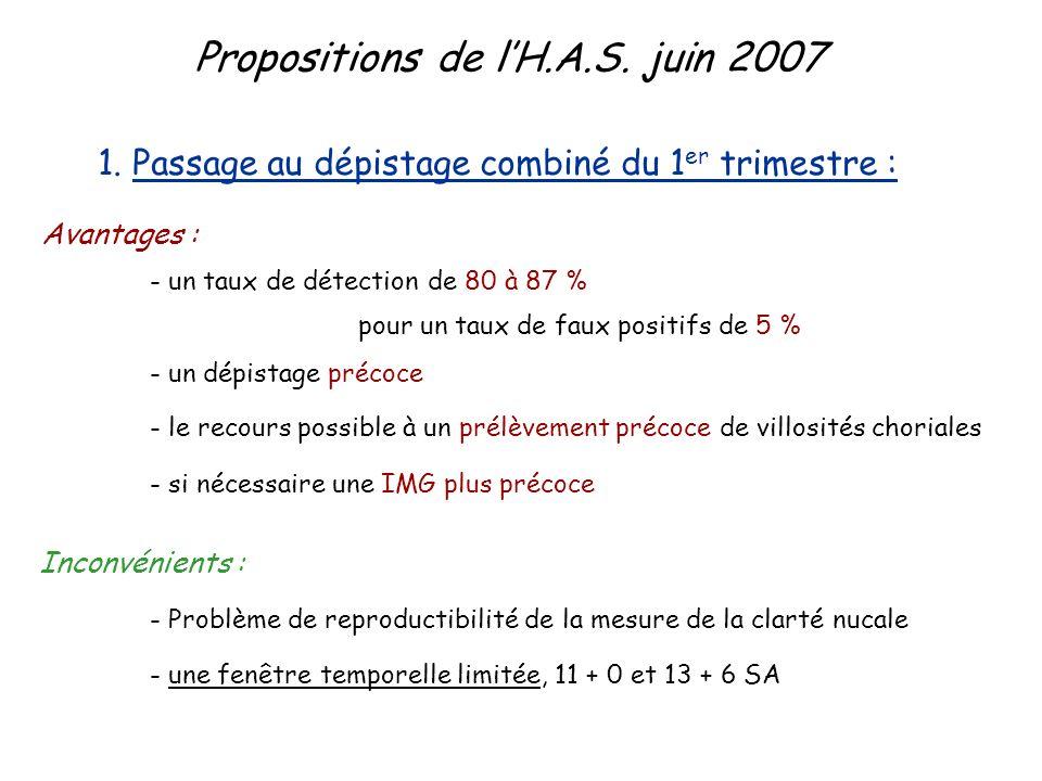 Propositions de lH.A.S.juin 2007 2.