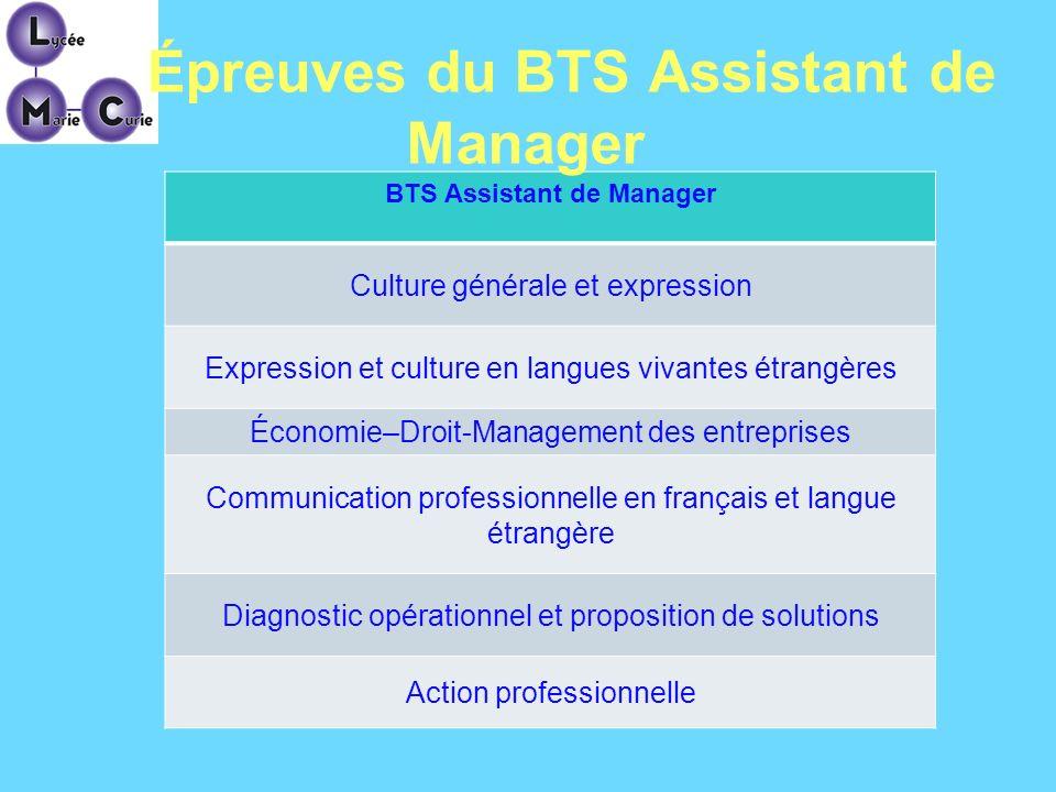BTS Assistant de Manager Culture générale et expression Expression et culture en langues vivantes étrangères Économie–Droit-Management des entreprises