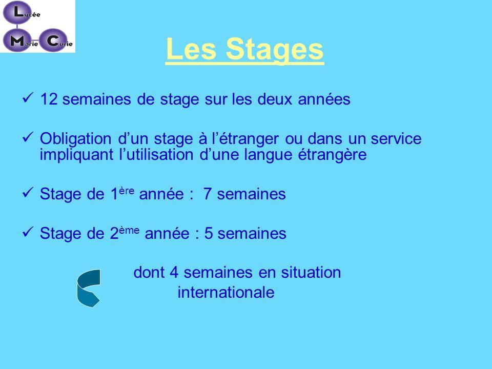 Les Stages 12 semaines de stage sur les deux années Obligation dun stage à létranger ou dans un service impliquant lutilisation dune langue étrangère