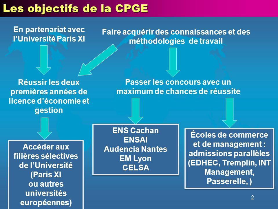 2 Les objectifs de la CPGE Réussir les deux premières années de licence déconomie et gestion Accéder aux filières sélectives de lUniversité (Paris XI