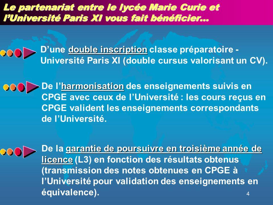 4 garantie de poursuivre en troisième année de licence De la garantie de poursuivre en troisième année de licence (L3) en fonction des résultats obtenus (transmission des notes obtenues en CPGE à lUniversité pour validation des enseignements en équivalence).