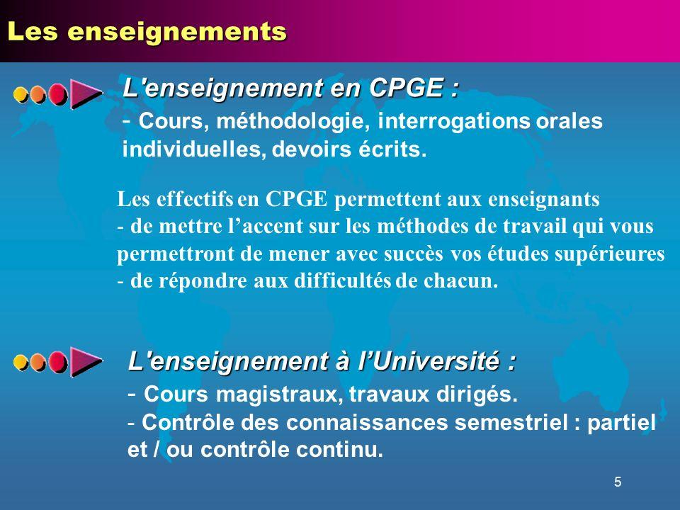 5 Les enseignements L enseignement en CPGE : - Cours, méthodologie, interrogations orales individuelles, devoirs écrits.