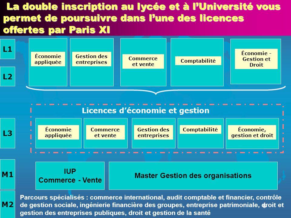 6 La double inscription au lycée et à lUniversité vous permet de poursuivre dans lune des licences offertes par Paris XI La double inscription au lycé