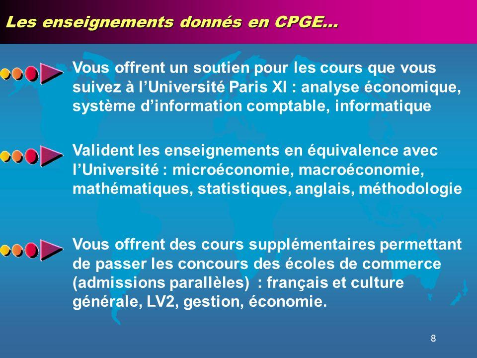 8 Vous offrent un soutien pour les cours que vous suivez à lUniversité Paris XI : analyse économique, système dinformation comptable, informatique Les