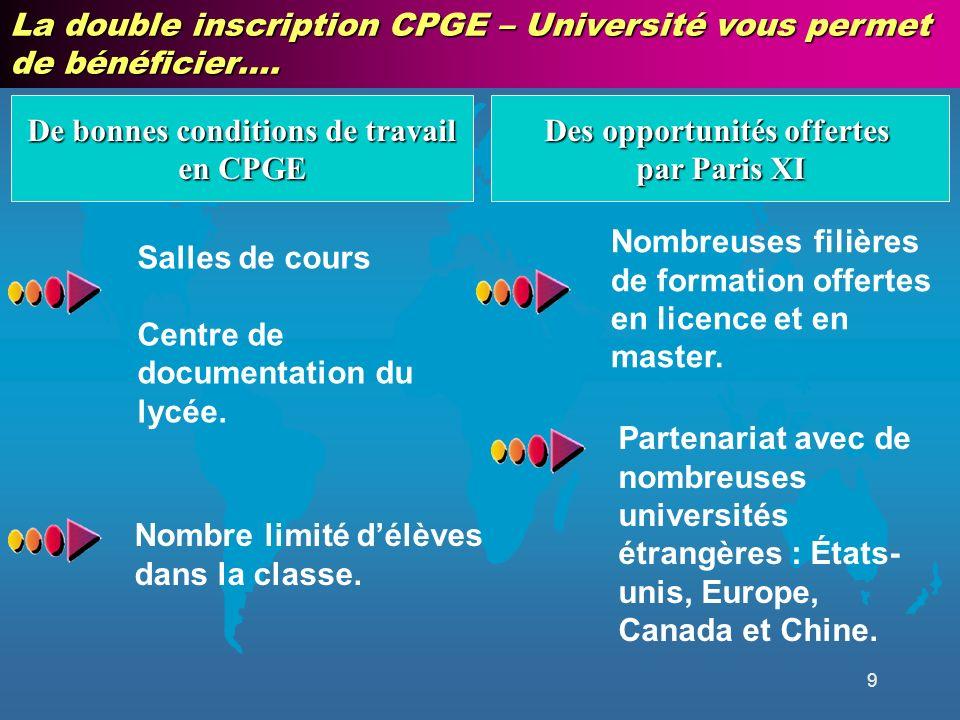 9 Salles de cours Centre de documentation du lycée. La double inscription CPGE – Université vous permet de bénéficier…. Nombre limité délèves dans la