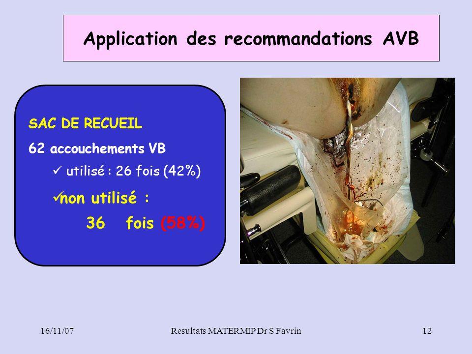Application des recommandations AVB 16/11/07Resultats MATERMIP Dr S Favrin12 SAC DE RECUEIL 62 accouchements VB utilisé : 26 fois (42%) non utilisé :
