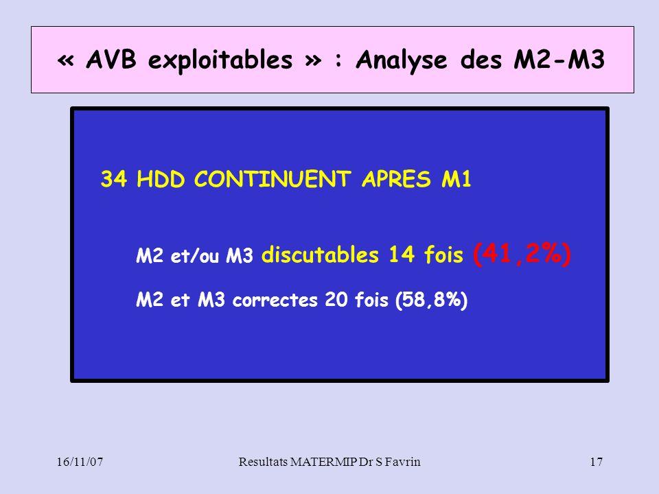 16/11/07Resultats MATERMIP Dr S Favrin17 34 HDD CONTINUENT APRES M1 M2 et/ou M3 discutables 14 fois (41,2%) M2 et M3 correctes 20 fois (58,8%) « AVB e