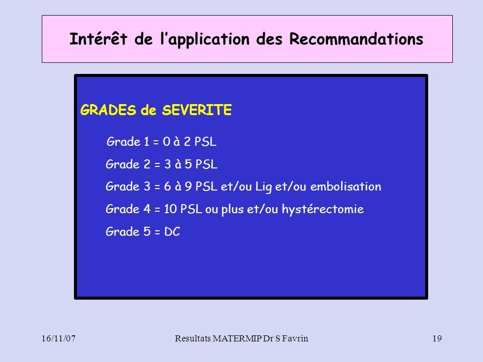 16/11/07Resultats MATERMIP Dr S Favrin19 Intérêt de lapplication des Recommandations GRADES de SEVERITE Grade 1 = 0 à 2 PSL Grade 2 = 3 à 5 PSL Grade