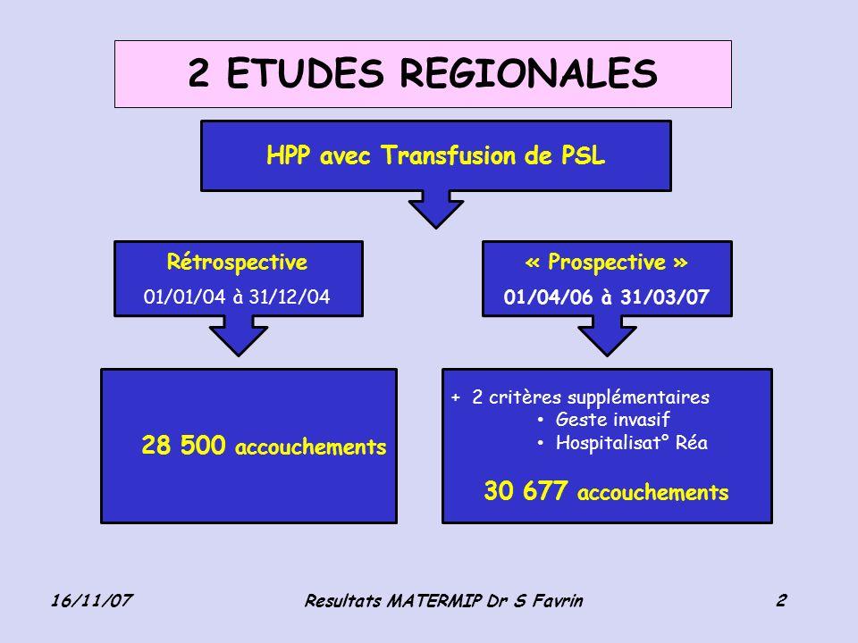 2 ETUDES REGIONALES Resultats MATERMIP Dr S Favrin16/11/072 HPP avec Transfusion de PSL Rétrospective 01/01/04 à 31/12/04 « Prospective » 01/04/06 à 3