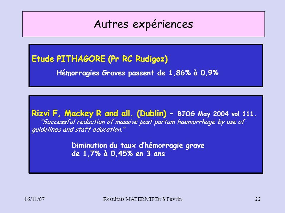 16/11/07Resultats MATERMIP Dr S Favrin22 Autres expériences Etude PITHAGORE (Pr RC Rudigoz) Hémorragies Graves passent de 1,86% à 0,9% Rizvi F, Mackey