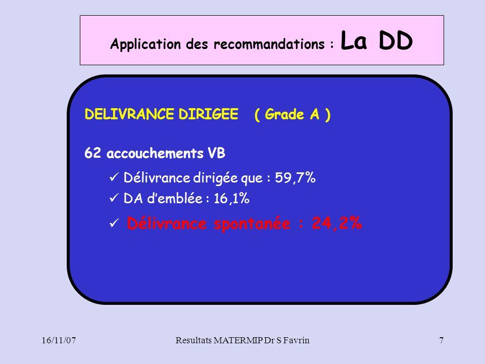 Application des recommandations : La DD 16/11/07Resultats MATERMIP Dr S Favrin7 DELIVRANCE DIRIGEE ( Grade A ) 62 accouchements VB Délivrance dirigée