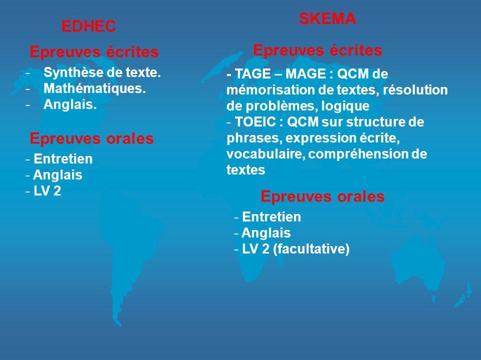 EDHEC -Synthèse de texte. -Mathématiques. -Anglais. Epreuves écrites Epreuves orales - Entretien - Anglais - LV 2 SKEMA Epreuves écrites Epreuves oral