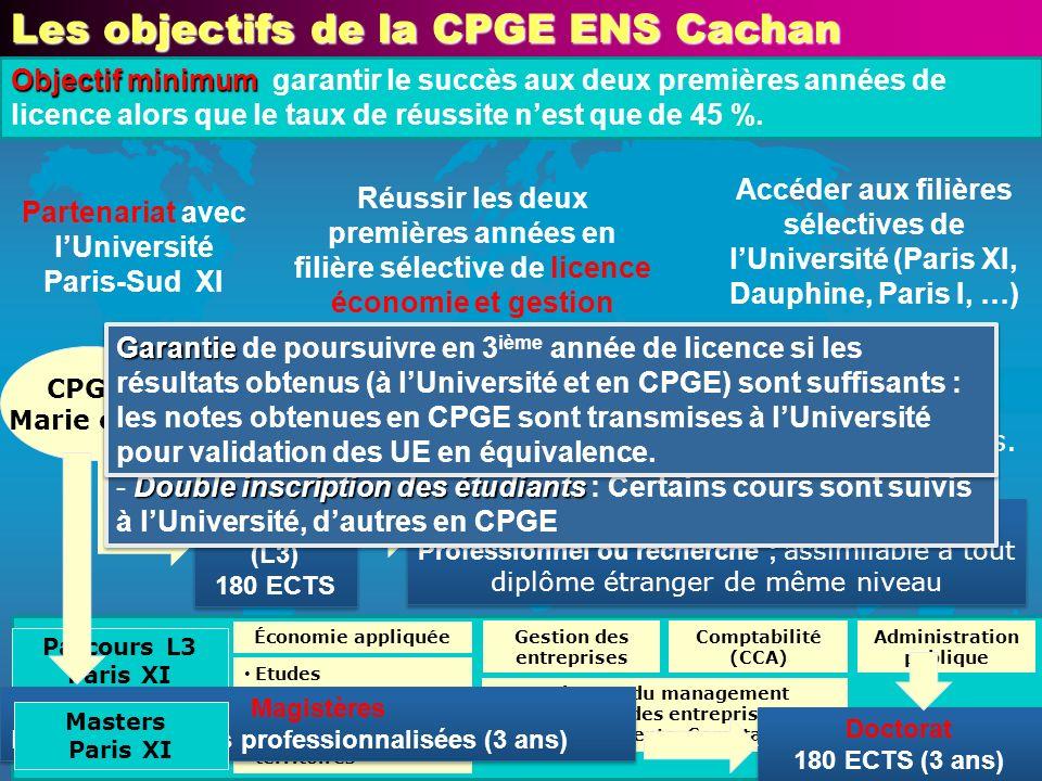 Objectif intermédiaire Objectif intermédiaire : intégrer les écoles de commerce et de management (ECM) par les concours en admission parallèle (ou AST) Tremplin 1 (Ecricome) Bordeaux, Reims, Euromed Marseille, Rouen, ICN Nancy, Tours- Poitiers (environ 600 places).