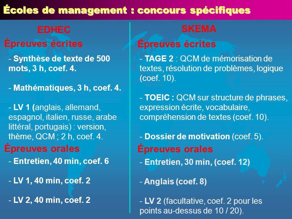 EDHEC - Synthèse de texte de 500 mots, 3 h, coef. 4. - Mathématiques, 3 h, coef. 4. - LV 1 (anglais, allemand, espagnol, italien, russe, arabe littéra