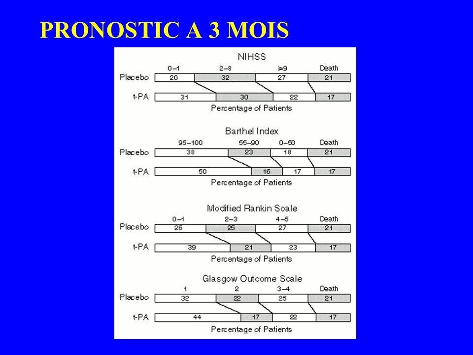 PRONOSTIC A 3 MOIS