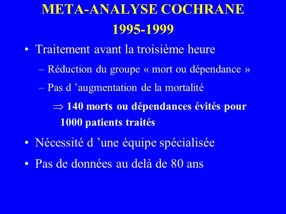 META-ANALYSE COCHRANE 1995-1999 Traitement avant la troisième heure –Réduction du groupe « mort ou dépendance » –Pas d augmentation de la mortalité 14