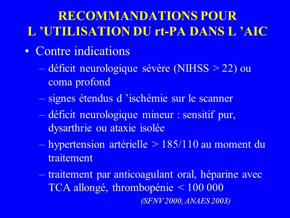 RECOMMANDATIONS POUR L UTILISATION DU rt-PA DANS L AIC Contre indications –déficit neurologique sévère (NIHSS > 22) ou coma profond –signes étendus d