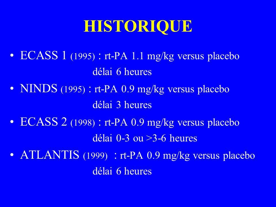 RESULTATS DES ETUDES ECASS 2 : pas de différence significative sur la récupération neurologique ( patients moins graves à l inclusion ) ECHEC ATLANTIS : surmortalité + aucun effet sur le handicap ECHEC