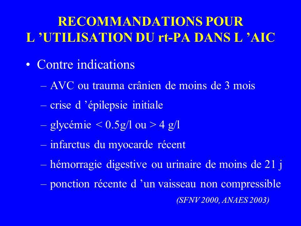 RECOMMANDATIONS POUR L UTILISATION DU rt-PA DANS L AIC Contre indications –AVC ou trauma crânien de moins de 3 mois –crise d épilepsie initiale –glycé