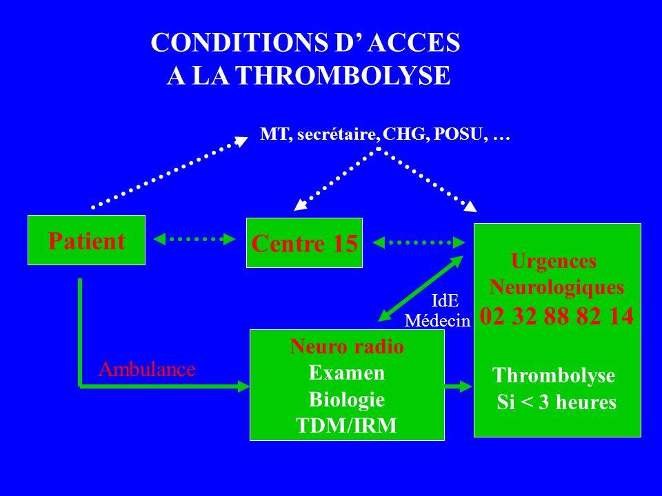 Patient Centre 15 Urgences Neurologiques 02 32 88 82 14 Thrombolyse Si < 3 heures Neuro radio Examen Biologie TDM/IRM MT, secrétaire, CHG, POSU, … IdE