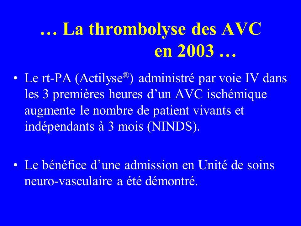… La thrombolyse des AVC en 2003 … Le rt-PA (Actilyse ® ) administré par voie IV dans les 3 premières heures dun AVC ischémique augmente le nombre de