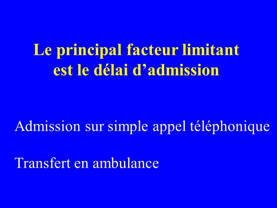 Le principal facteur limitant est le délai dadmission Admission sur simple appel téléphonique Transfert en ambulance