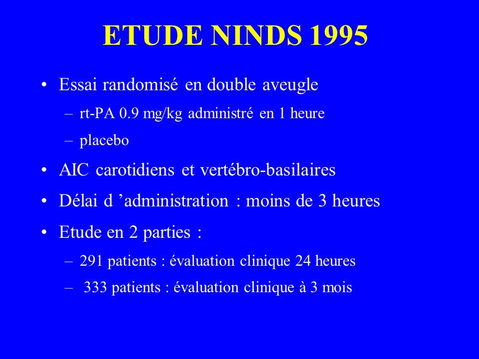 ETUDE NINDS 1995 Essai randomisé en double aveugle –rt-PA 0.9 mg/kg administré en 1 heure –placebo AIC carotidiens et vertébro-basilaires Délai d admi