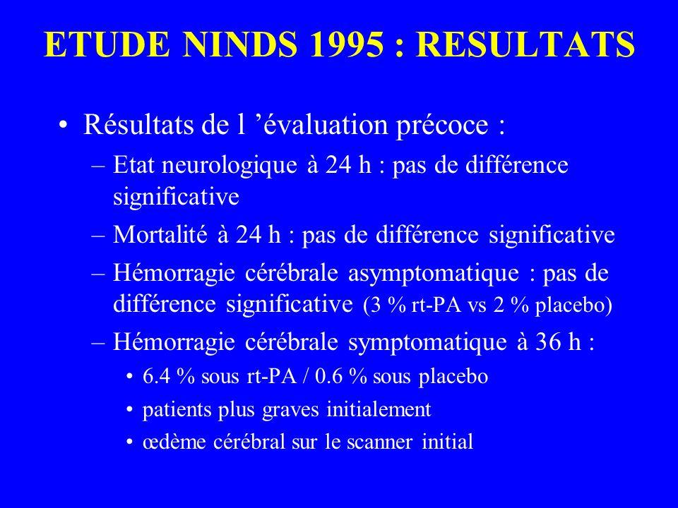 ETUDE NINDS 1995 : RESULTATS Résultats de l évaluation précoce : –Etat neurologique à 24 h : pas de différence significative –Mortalité à 24 h : pas d