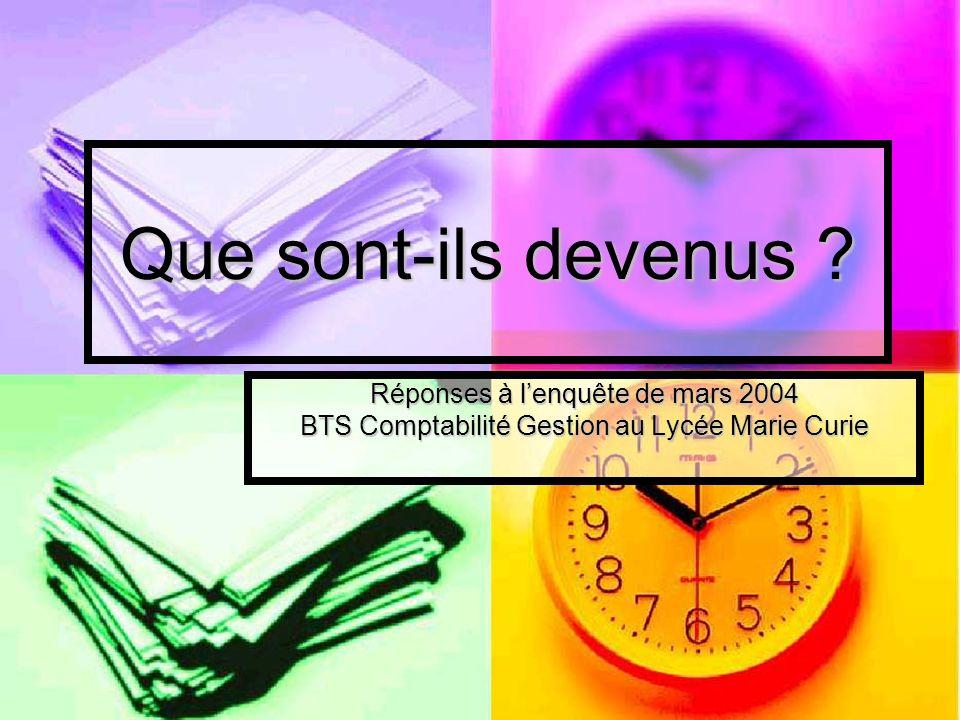 Que sont-ils devenus ? Réponses à lenquête de mars 2004 BTS Comptabilité Gestion au Lycée Marie Curie