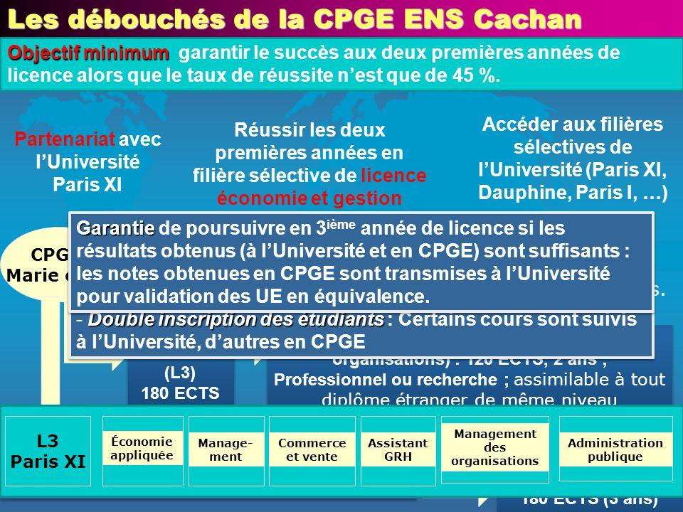 2 Les débouchés de la CPGE ENS Cachan Objectif minimum Objectif minimum garantir le succès aux deux premières années de licence alors que le taux de r