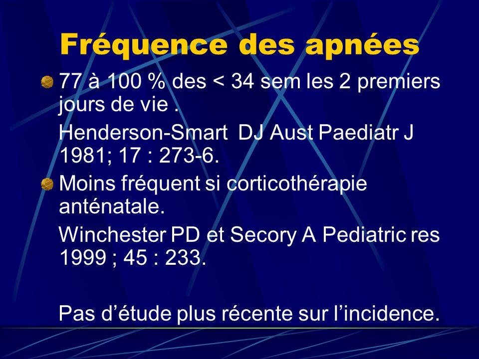 conclusion Caféine utilisée depuis longtemps, efficace mais absence de consensus sur les indications et la durée dutilisation ; intérêt du traitement ambulatoire .