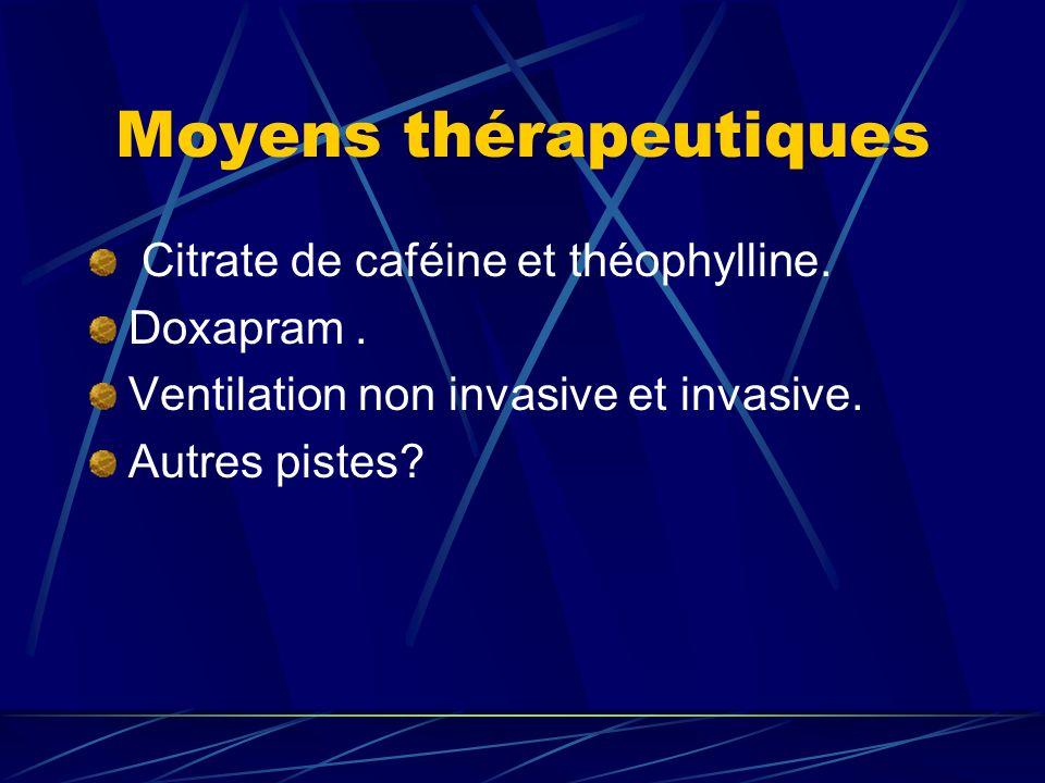 La caféine Classe des méthylxanthines, seule utilisée actuellement.