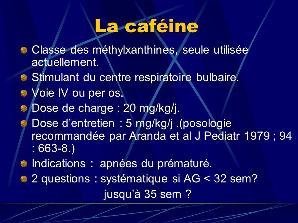 Enquête française sur lutilisation du doxapram dans les unités de néonatologie en France M Bénard et all (CH toulouse) Archives de pédiatrie.